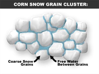 corn snow - neve formato de milho - típica de primavera