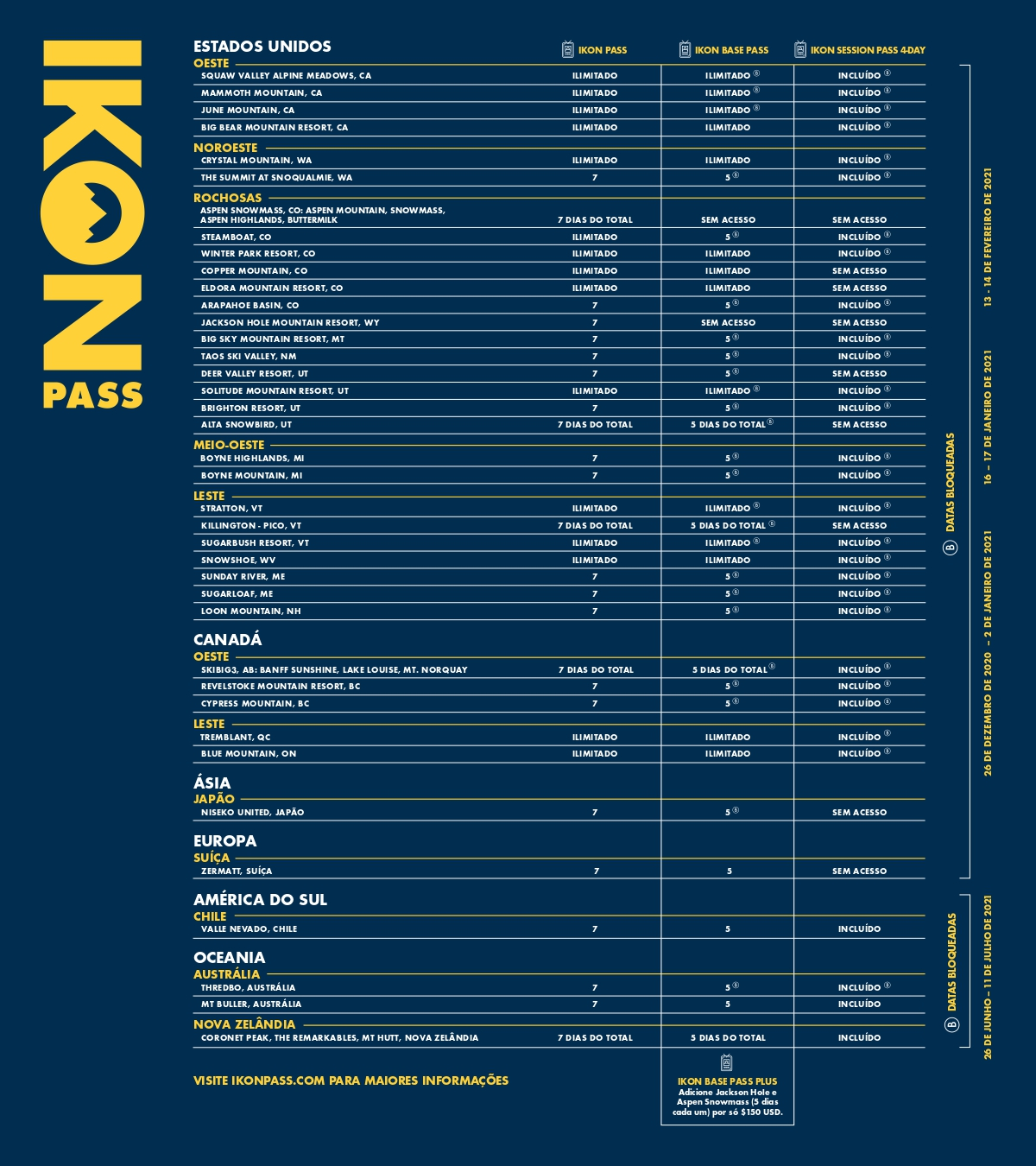 IkonPasss_RackCard_MAR20_Portuguese_page-0002